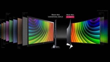 OLED显示产业发展的三大因素,如何提升OLED的渗透率