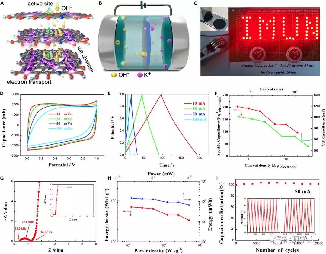 氮氧调制固态碳赝电容与自支撑膜堆叠电极实现商用级别储能