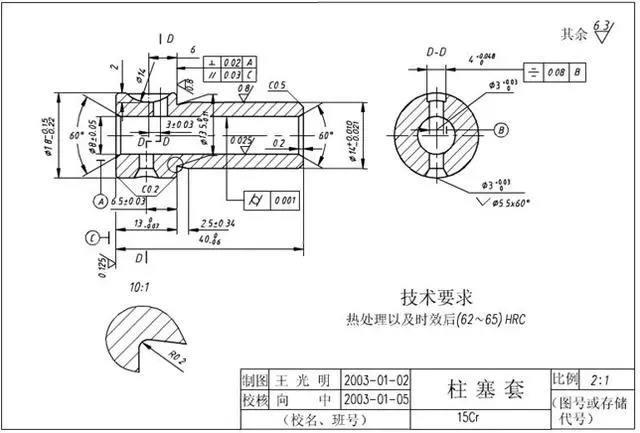 机械结构设计特点、方法、基本要求与步骤
