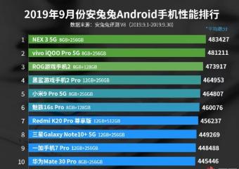 2019年9月安卓手機性能榜公布:vivo NEX3 5G版位列第一