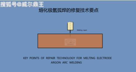 熔化极氩弧焊修复技术工艺特点、操作要点及应用范围