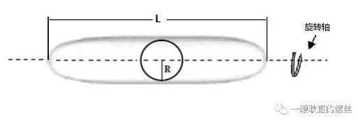 動態表面張力的測試方法:最大泡壓法與旋轉滴法