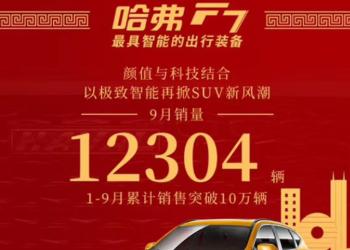 哈弗F7九月销量持续增长,前三季度累计销量已破10万
