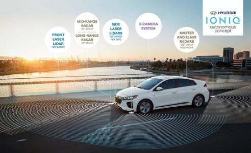 ?永久免费成人在线视频播汽车计划投资350亿美元提升自动驾驶等领域竞争力