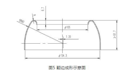 钢件、铝合金罩形件的冲压成形工艺计算与路线