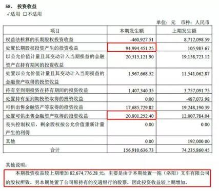 """中国一拖出售股权防""""带帽""""?转让东方红装备机械公司100%股权"""