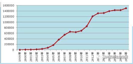 《国家药品不良反应监测年度报告》(2018年)