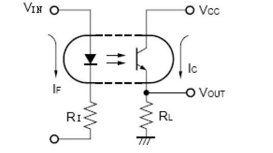 光耦工作原理、CTR概念、延时及影响因素