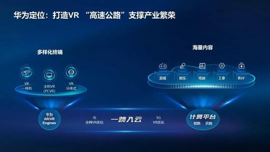华为郭平:打造VR/AR信息高速公路,支撑产业繁荣