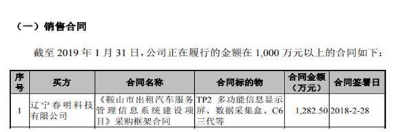 深圳锐明上市能否成功?招股书上财务数据前后矛盾