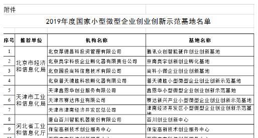 2019年国家小微企业创业创新示范基地名单