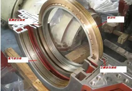 汽车双流环密封油系统工作原理与调试运行