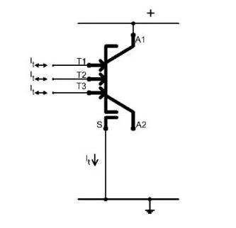 Bizen芯片何时问世?Bizen晶体管结构与Spice模型建立