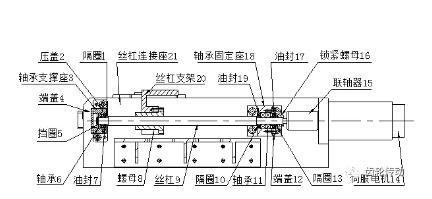 伺服电机驱动移动滑台自动上下料机构在半轴齿轮拉削中的应用
