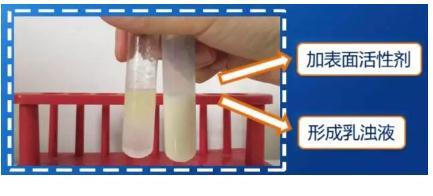 表面活性剂如何降低表面张力增加药物溶解度