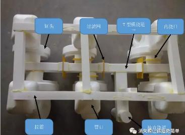 装载机油缸缸头铸钢件消失模铸造工艺的研发