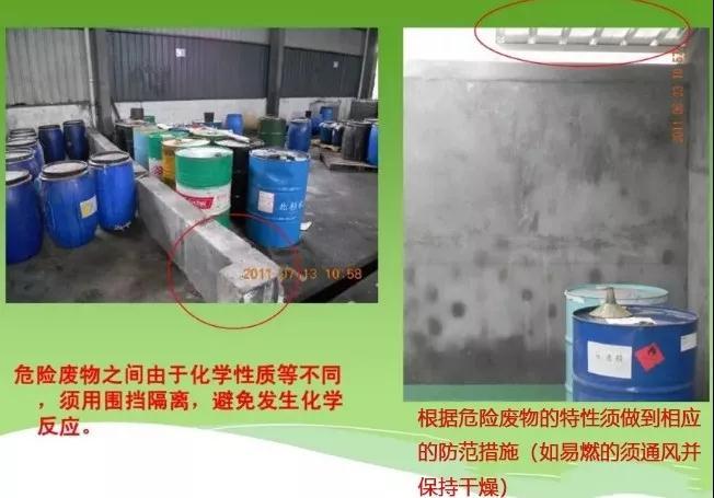 ?危废储存场所三防要求及贮存措施、规范化管理