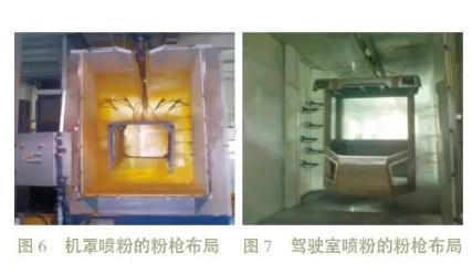 工程机械行业粉末涂装工艺改进方案