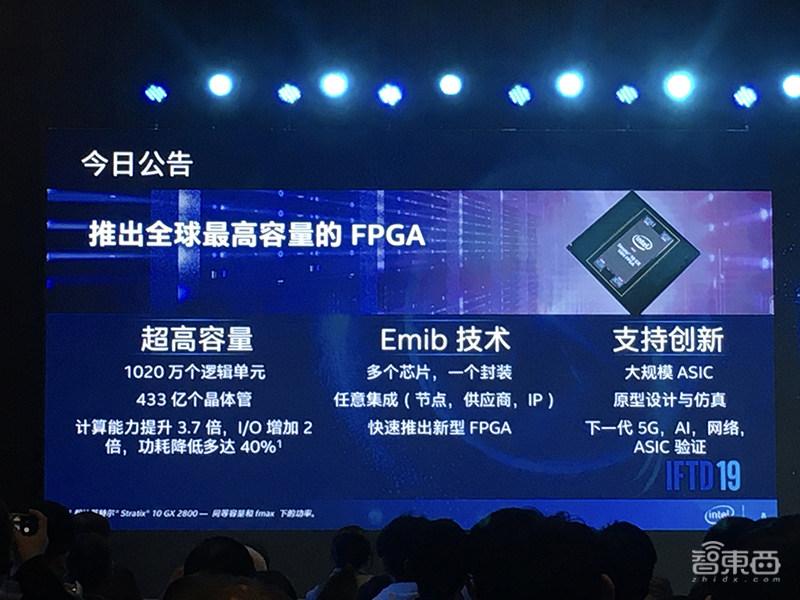 英特尔发布全球容量最大的FPGA:拥有1020万个逻辑单元,433亿颗晶体管