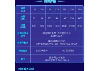 """三大运营商推出极速版和""""限速""""版5G,未来花""""流量""""或将如流水"""