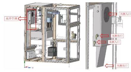 基于Ansys软件对选区激光熔化3D打印机机箱散热优化设计
