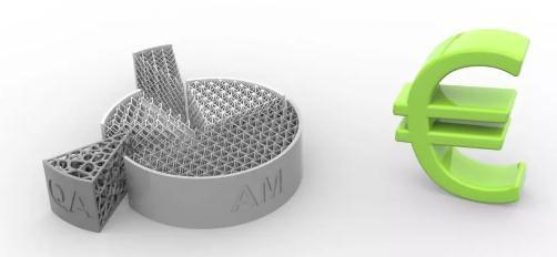 虚拟模块仿真器方法用于选区激光熔化粉末床金属3D打印LPBF技术