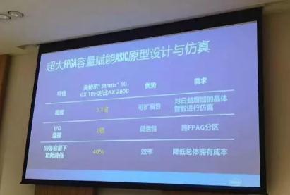 英特尔发布全球最高容量的FPGA,助力ASIC原型设计与仿真市场