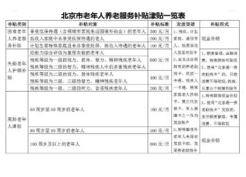 《北京市老年人养老服务补贴津贴管理实施办法》解读