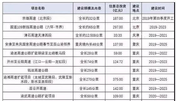 榆林3家煤矿停产:麻黄梁煤矿、郝家梁煤矿、石马坬煤矿