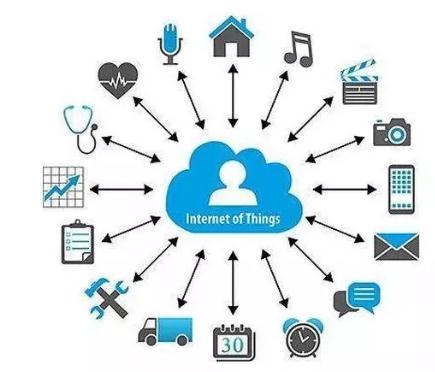 传感器在物联网中的作用及应用场景