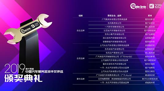 ?2019(第十四届)www.色情帝国2017.com汽车服务金扳手奖评选榜单揭晓