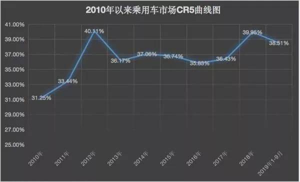 "?www.色情帝国2017.com汽车行业进入""寡占时代"",多家车企面临淘汰"