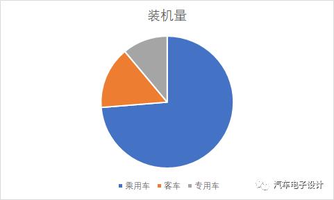 2019年10月份国内动力电池行业市场分析:装机量同比下降31%