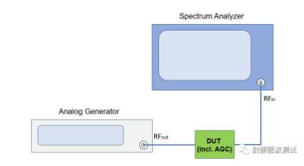 AGC电路噪声系数的测试方法
