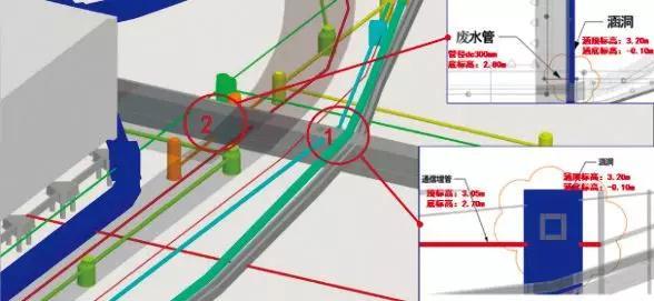 BIM技术应用于铁路机辆检修基地综合管线设计