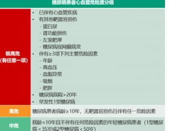 北京朝阳医院王广教授:糖尿病和心血管疾病一直是相互促进的关系