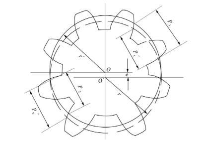 球磨机大齿圈安装的检测调整及径向跳动的原因分析
