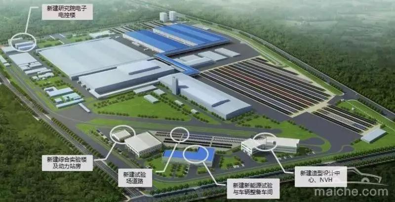 东南汽车新能源项目规划,自主+代工的策略加快转型