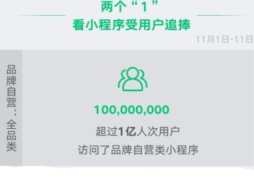 """微信发布《2019小程序""""买买买""""报告》,小程序首度披露DAU超3亿"""