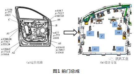 白车身四门总成柔性测量支架设计和应用研究