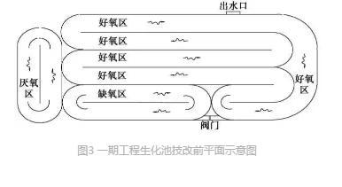 冠县污水处理厂总氮达标技术改造工程案例