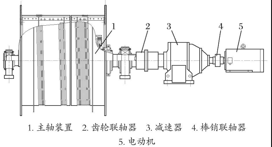 可分离式提升机的结构特点及应用