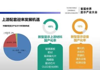 """德阳全息材料科技有限公司入围2019年""""创客中国""""创新创业大赛四川十强"""