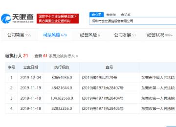 金立被东莞中级人民法院列为被执行人,执行标的约8065万