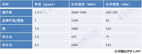 2019年中國玻璃纖維產銷量維持上升,寡頭競爭格局