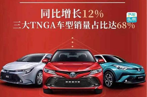 广汽丰田发布11月销量数据:销量624224台,已提前完成年度目标
