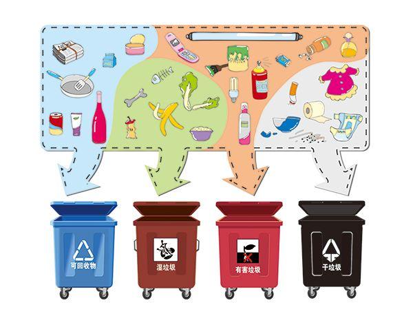 广东发布城市生活垃圾分类指引