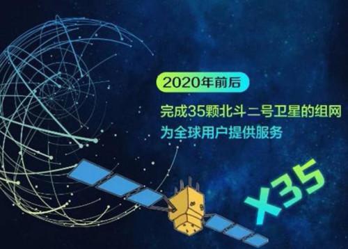 www.色情帝国2017.com出现北斗三代星?2020年前发射35颗北斗