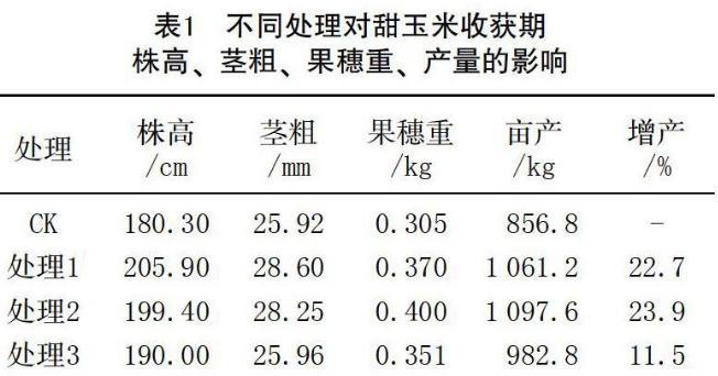 华宝甜8号?甜玉米施用硫酸钾钙镁肥可提升亩产量