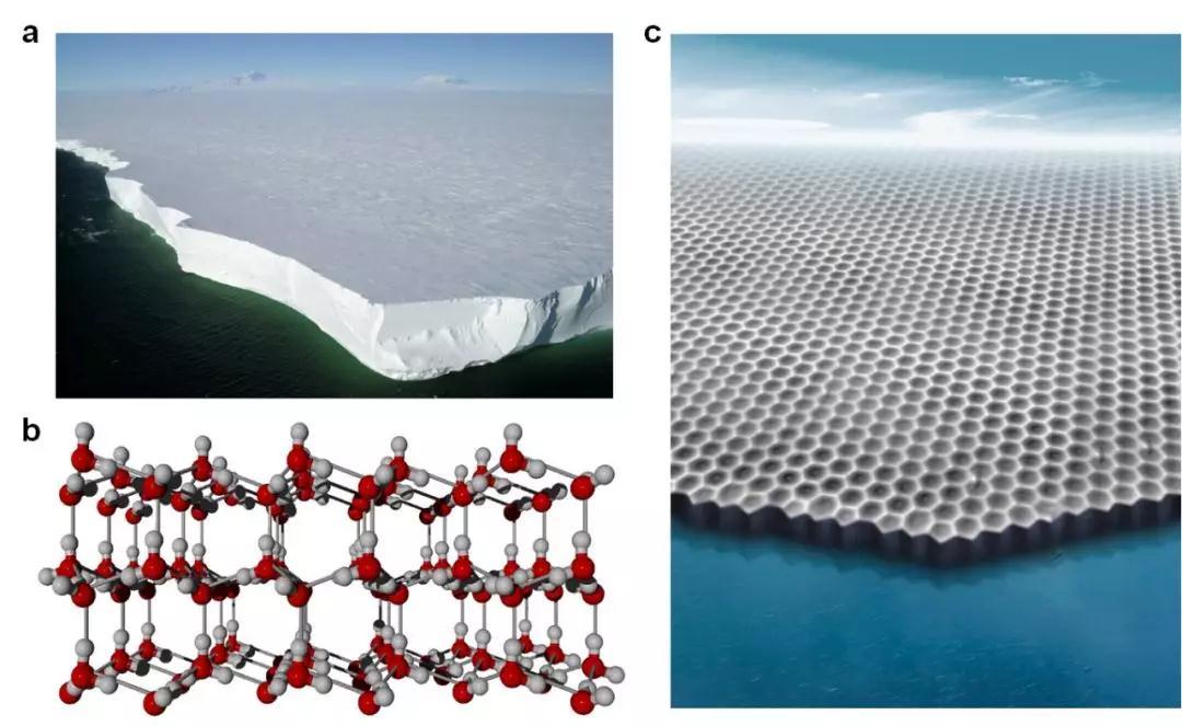 科学家首次发现证实二维冰的存在,什么是二维冰?